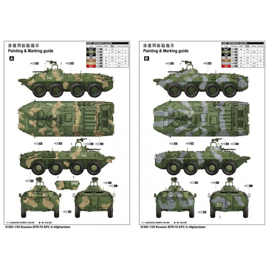 Transportor blindat rusesc BTR-70 APC, scara 1:35