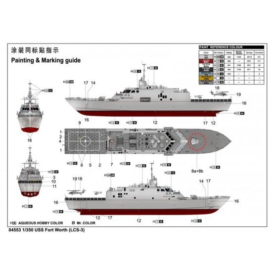 USS Fort Worth, 1:350
